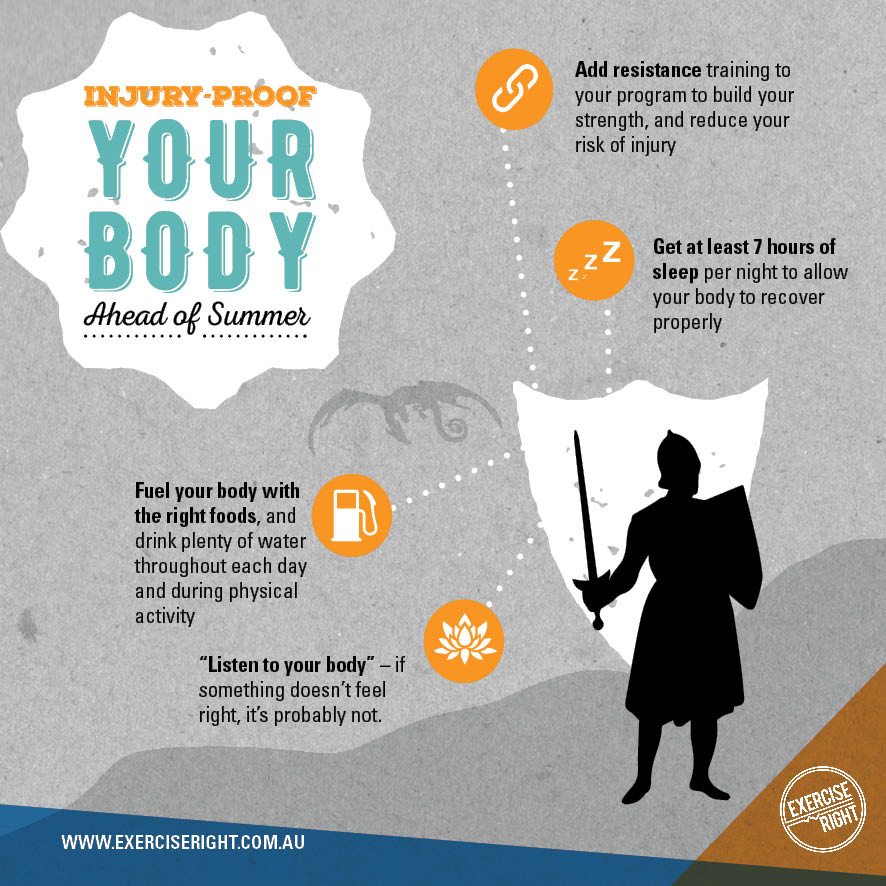 Blog infographic square injury proof ya bodayy