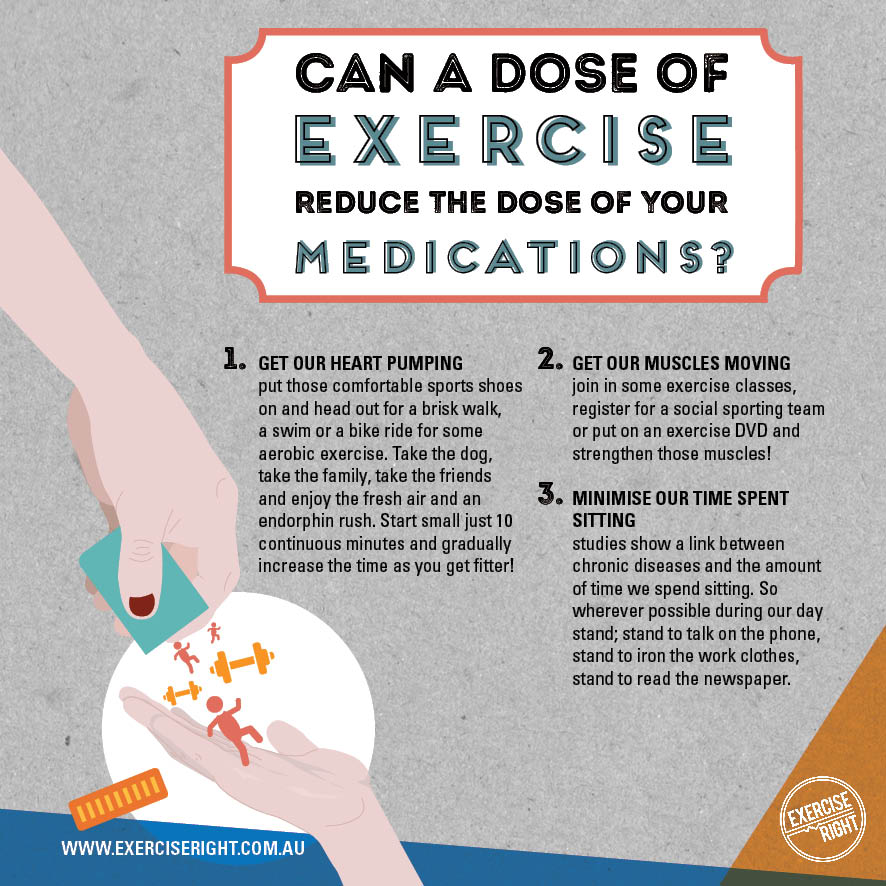 exercise to reduce your medication dose