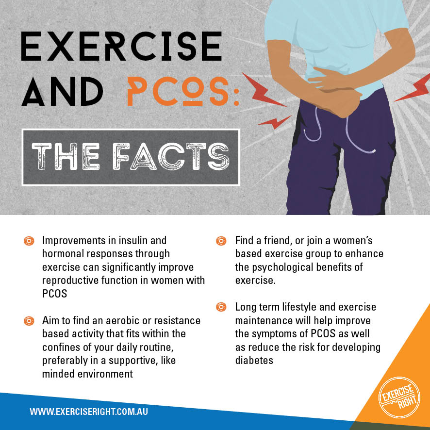 PCOS and exercise