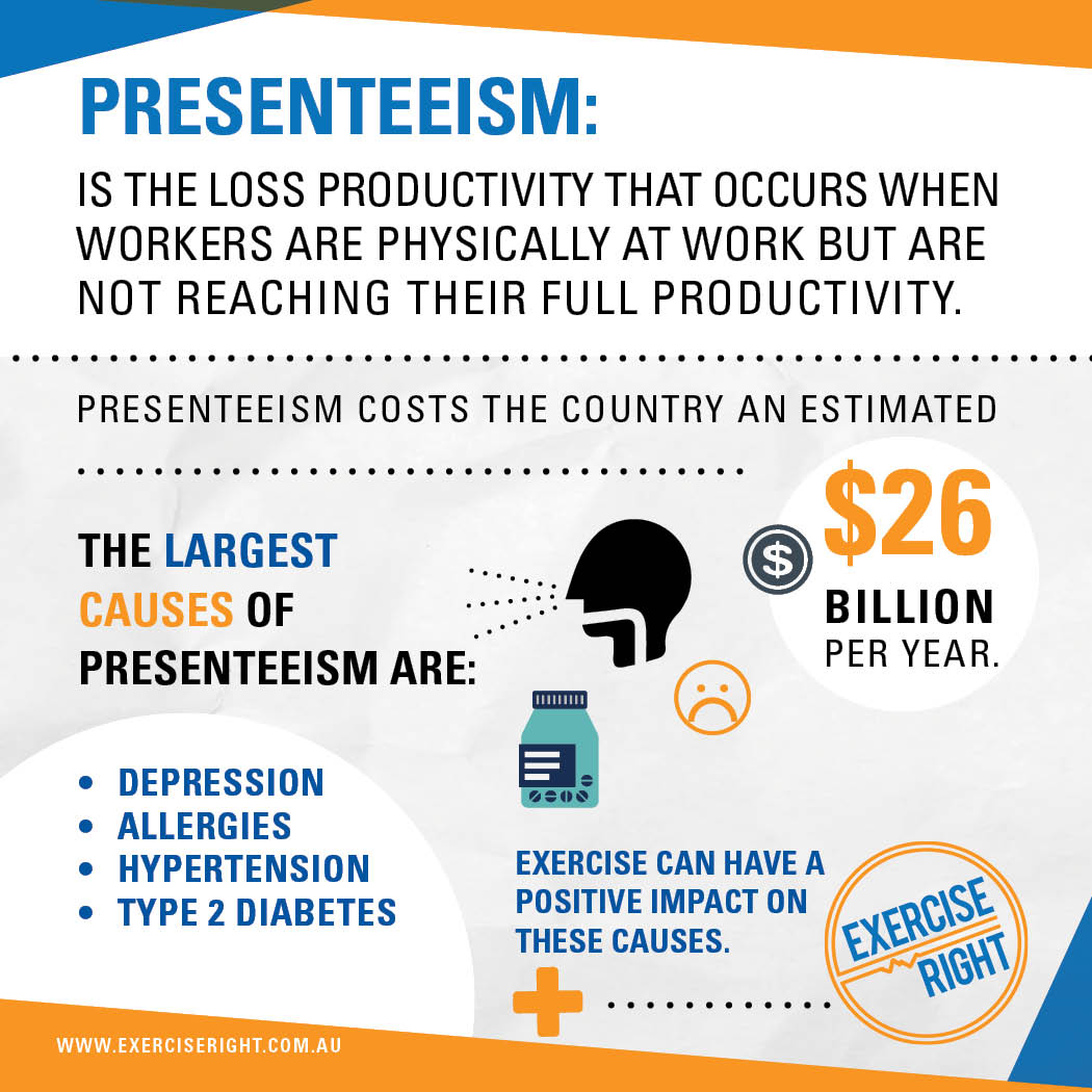 Exercise Right At Work Presenteeism