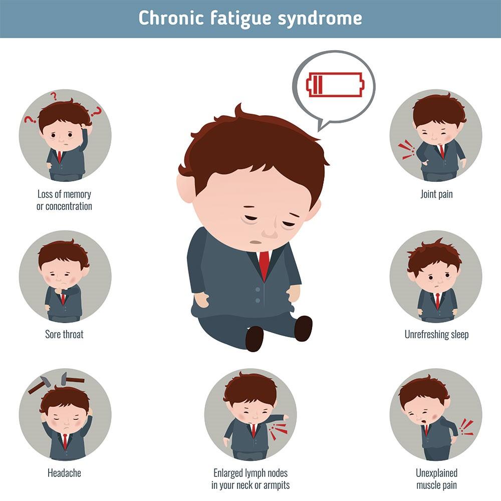 Exercising Through Chronic Fatigue Syndrome